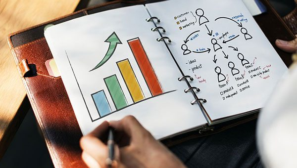 The 10 qualities of a winning business plan